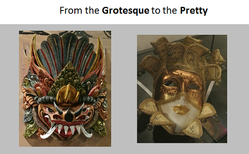 Grotesque to Pretty
